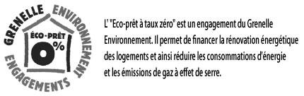 L'éco-prêt à taux zéro pour les rénovations thermiques dans le bâtiment et le ravalement de façade
